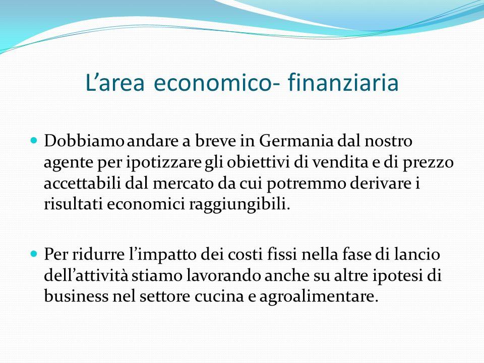 L'area economico- finanziaria
