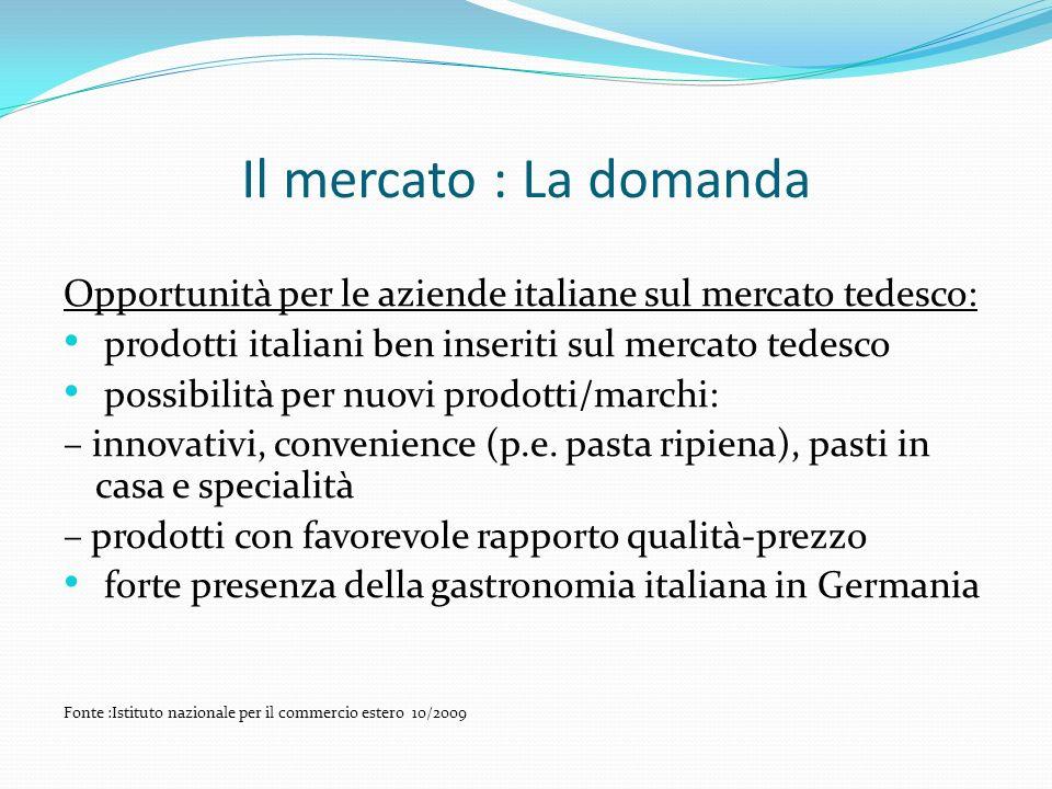Il mercato : La domanda Opportunità per le aziende italiane sul mercato tedesco: prodotti italiani ben inseriti sul mercato tedesco.