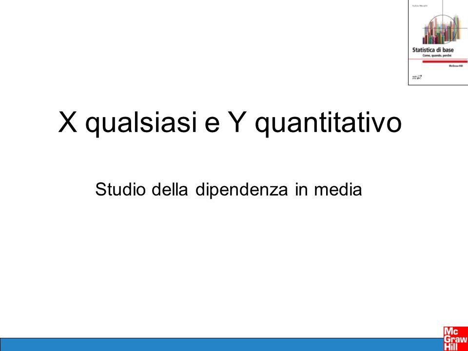 X qualsiasi e Y quantitativo