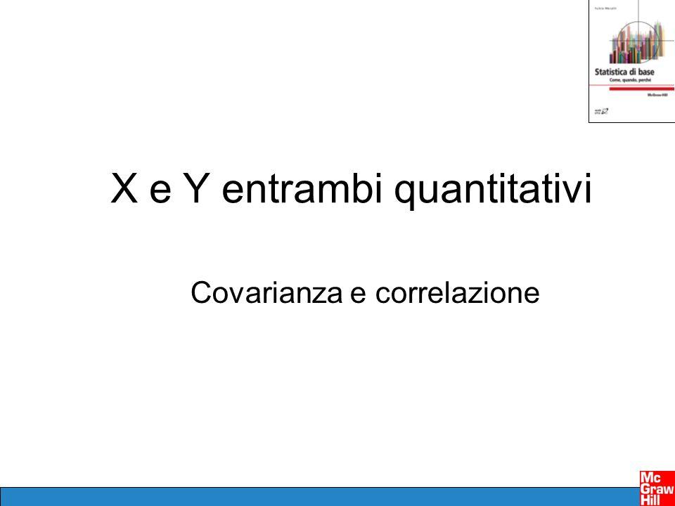 X e Y entrambi quantitativi