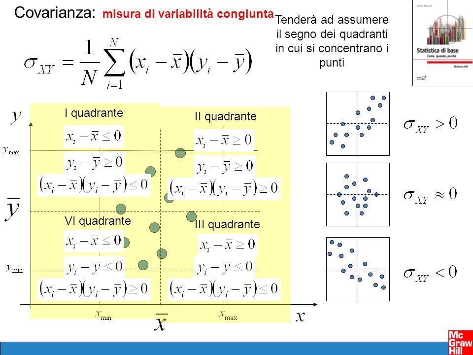 Covarianza: misura di variabilità congiunta