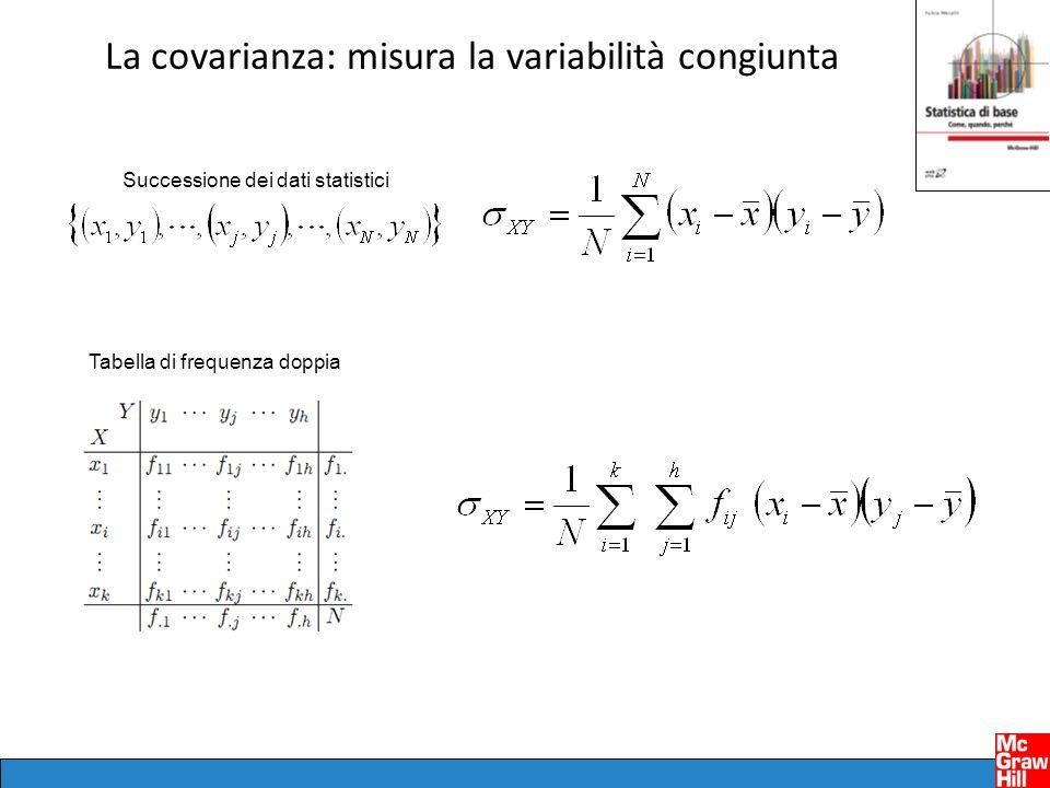 La covarianza: misura la variabilità congiunta