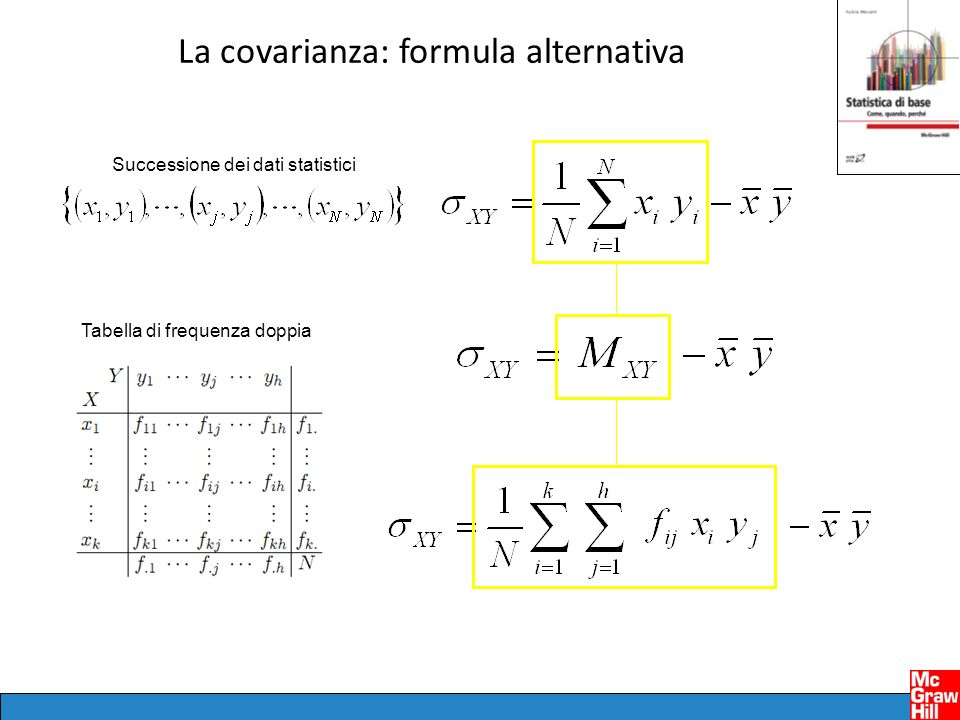 La covarianza: formula alternativa