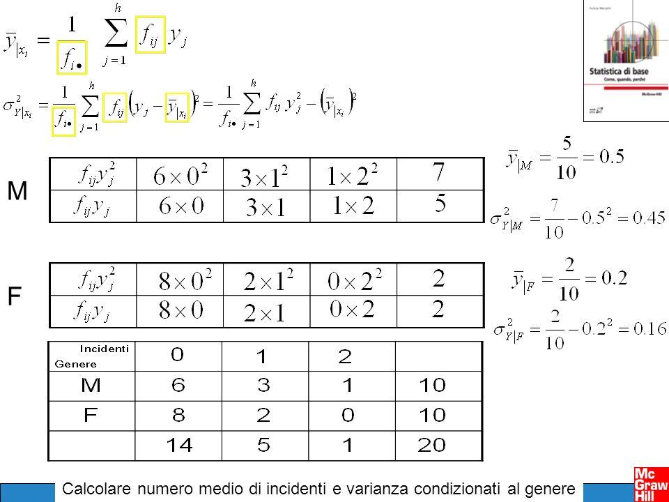 M F Calcolare numero medio di incidenti e varianza condizionati al genere