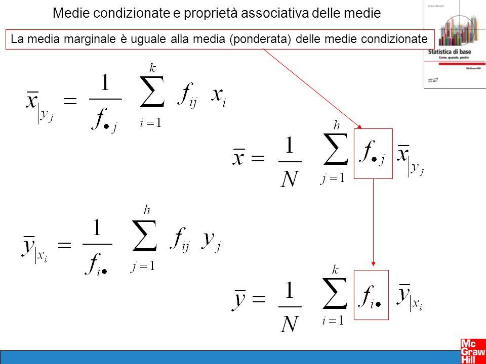 Medie condizionate e proprietà associativa delle medie