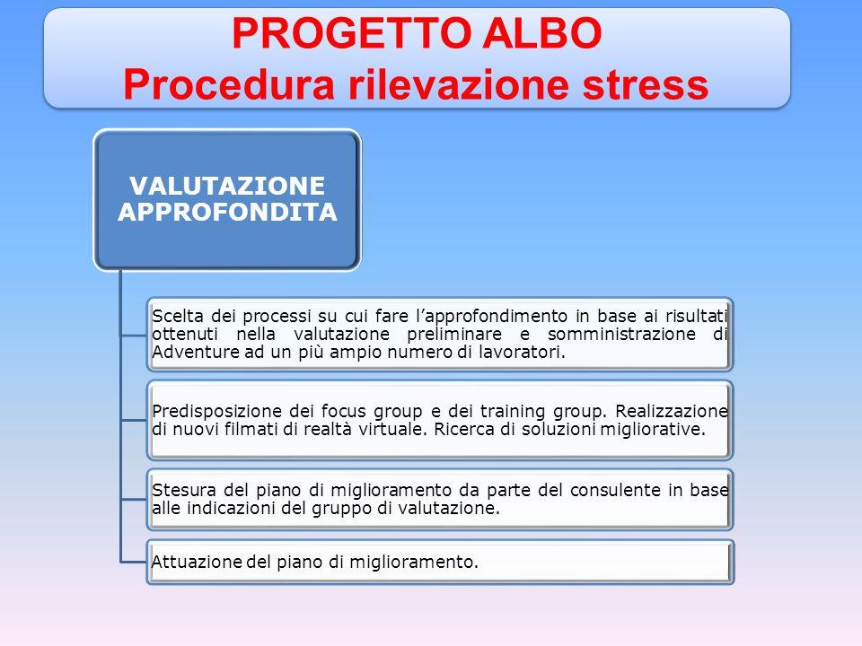 Procedura rilevazione stress