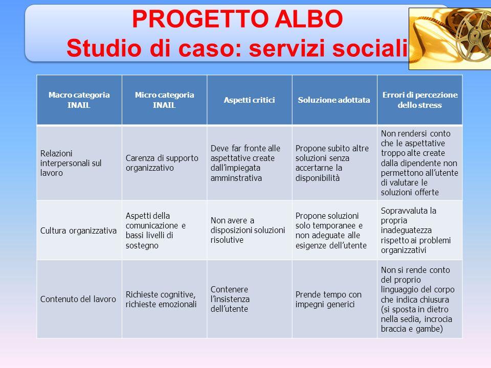 Studio di caso: servizi sociali Errori di percezione dello stress