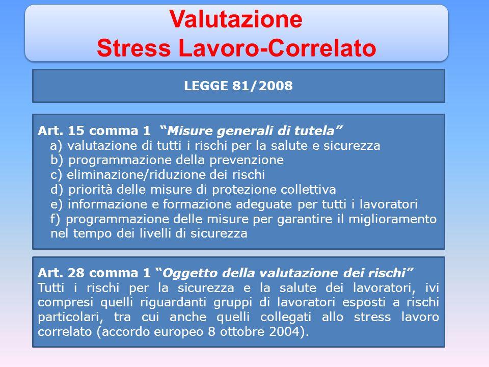 Stress Lavoro-Correlato
