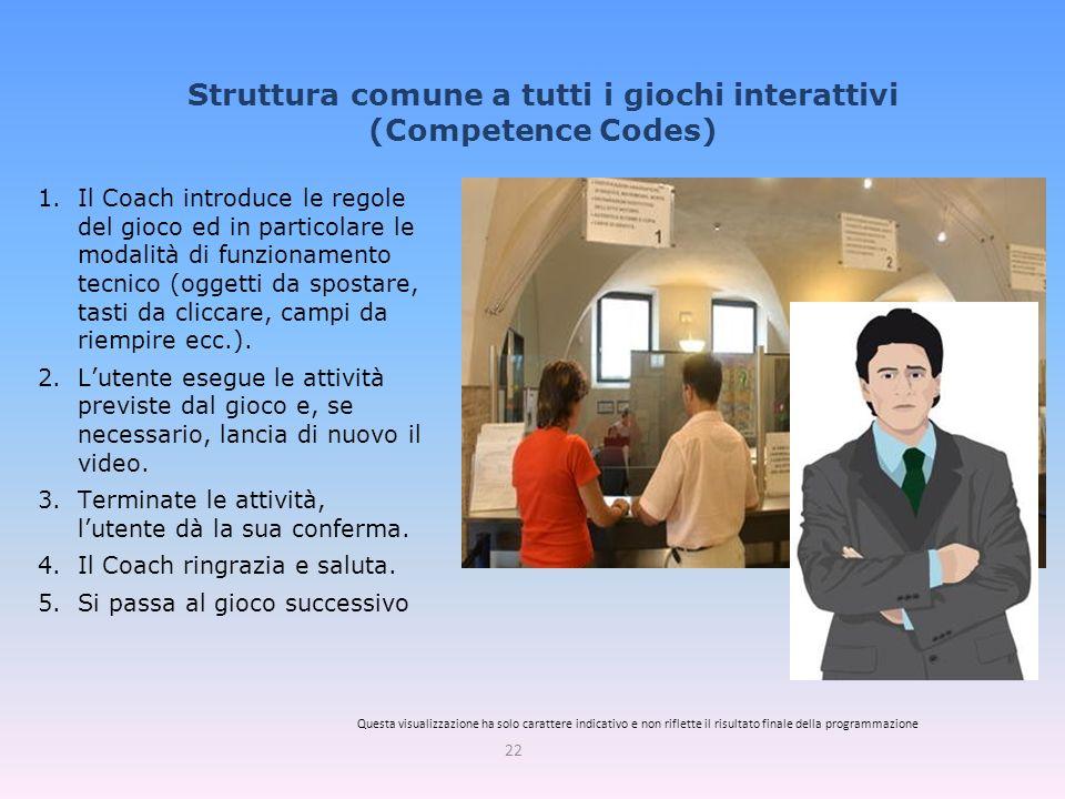 Struttura comune a tutti i giochi interattivi (Competence Codes)