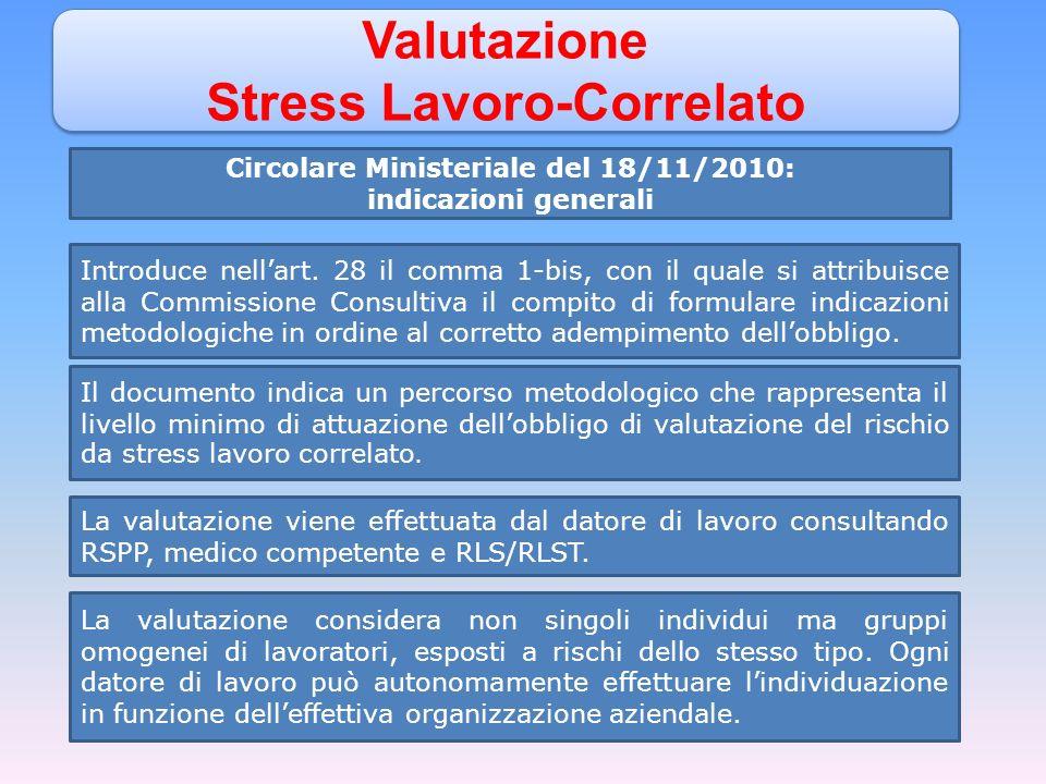 Stress Lavoro-Correlato Circolare Ministeriale del 18/11/2010:
