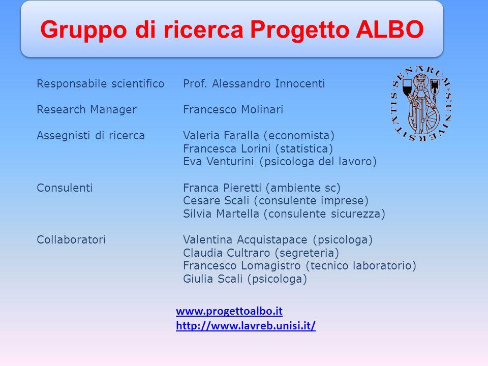Gruppo di ricerca Progetto ALBO