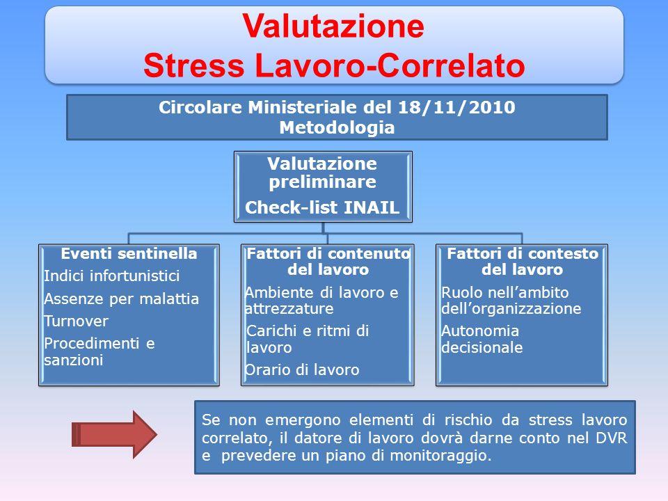 Stress Lavoro-Correlato Circolare Ministeriale del 18/11/2010