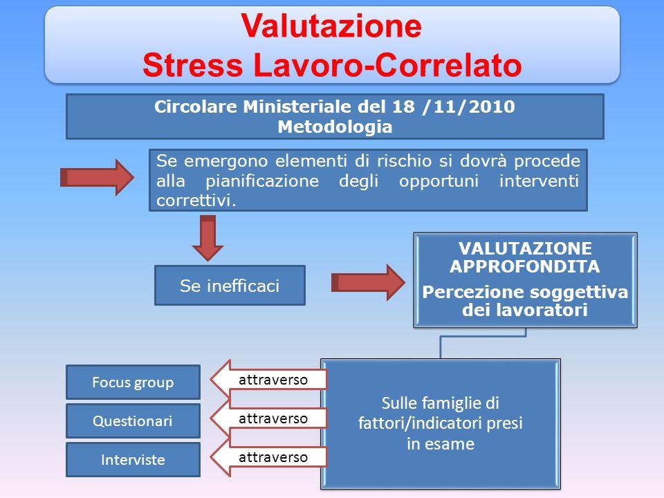 Stress Lavoro-Correlato Circolare Ministeriale del 18 /11/2010
