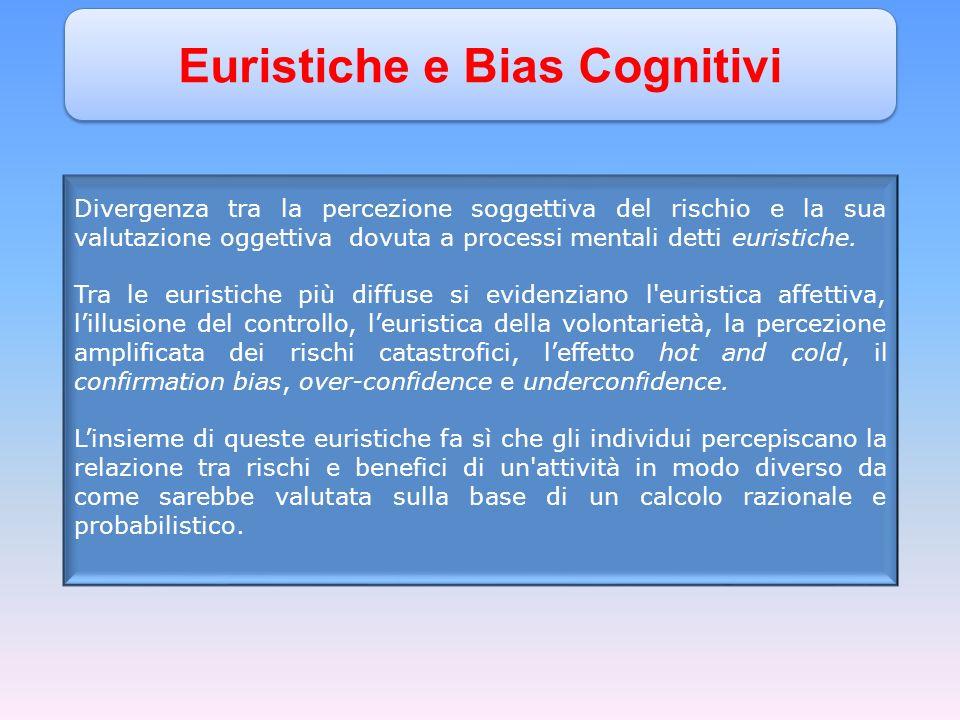 Euristiche e Bias Cognitivi