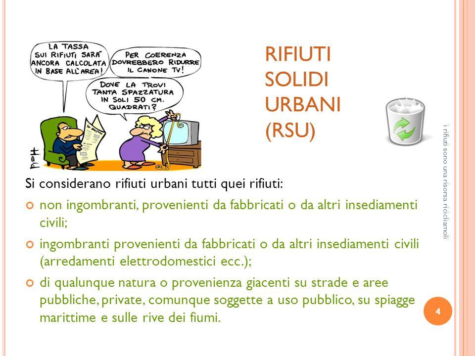 RIFIUTI SOLIDI URBANI (RSU)