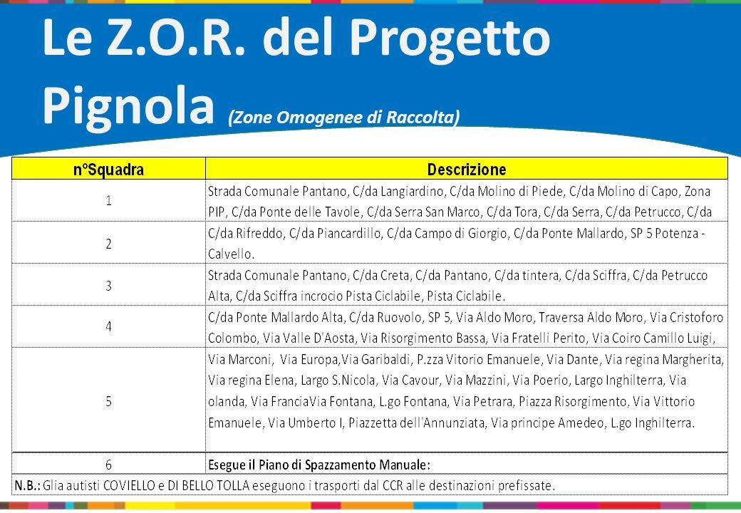 Le Z.O.R. del Progetto Pignola (Zone Omogenee di Raccolta)