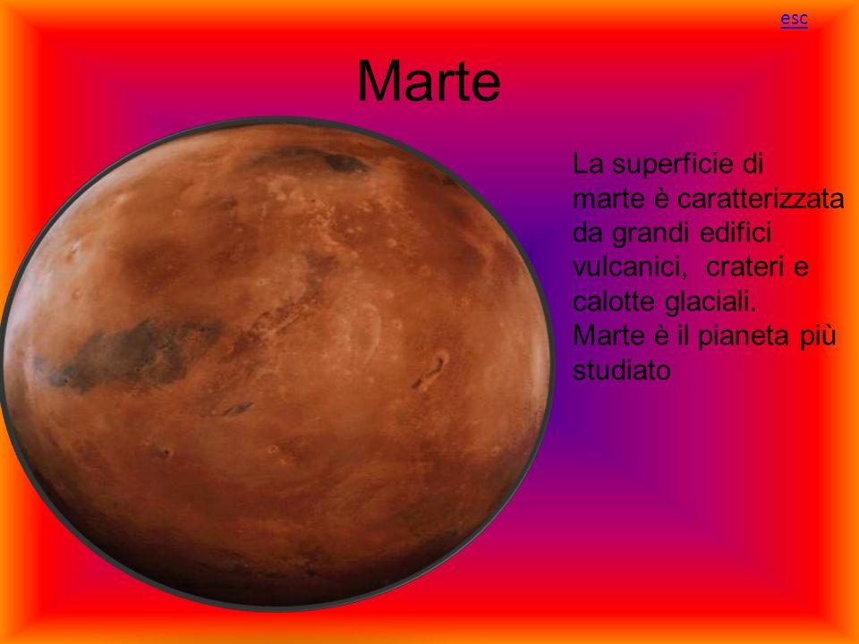 escMarte. La superficie di marte è caratterizzata da grandi edifici vulcanici, crateri e calotte glaciali.