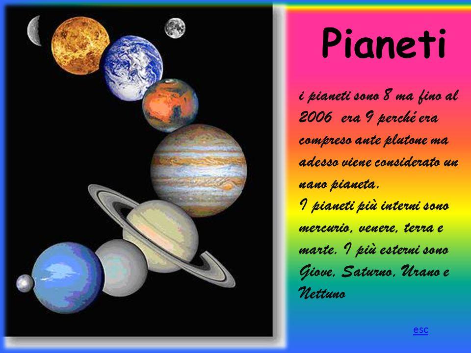 Pianeti i pianeti sono 8 ma fino al 2006 era 9 perché era compreso ante plutone ma adesso viene considerato un nano pianeta.