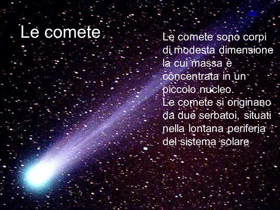 escLe comete. Le comete sono corpi di modesta dimensione la cui massa è concentrata in un piccolo nucleo.