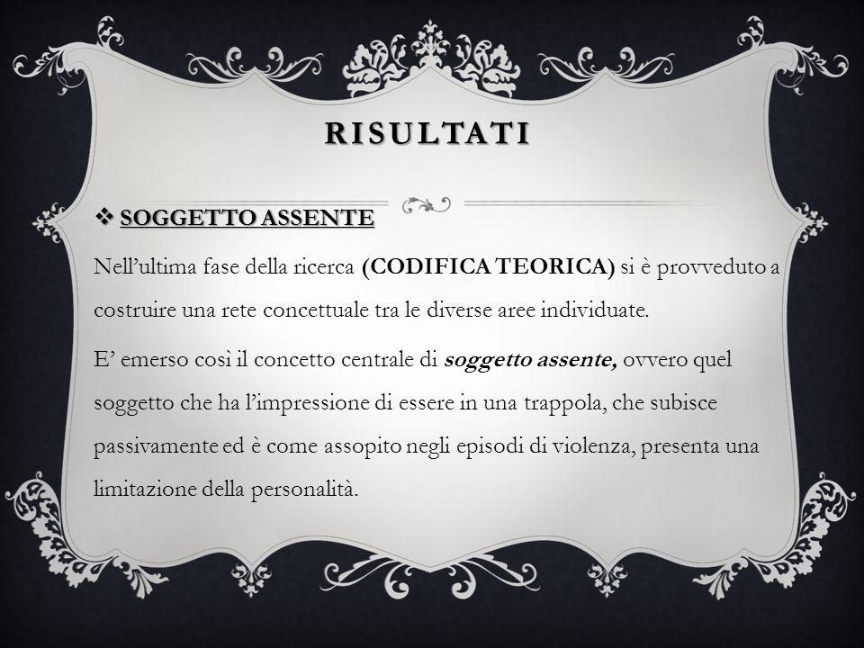 RISULTATI SOGGETTO ASSENTE