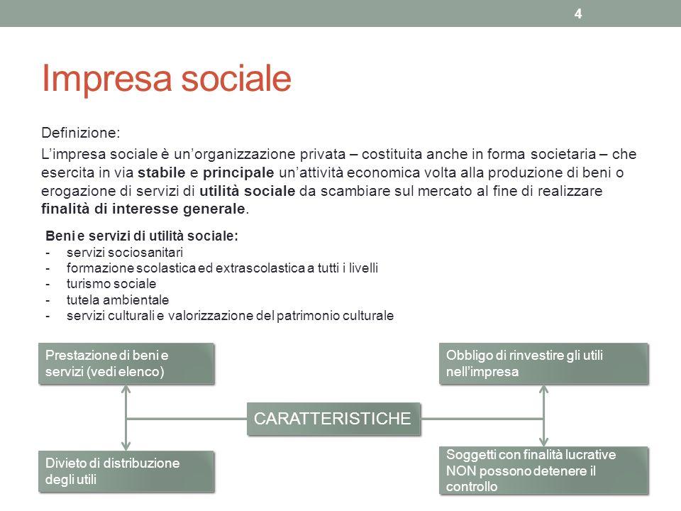 Impresa sociale CARATTERISTICHE