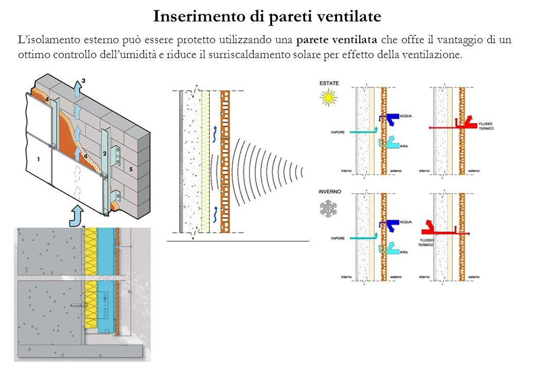 Inserimento di pareti ventilate