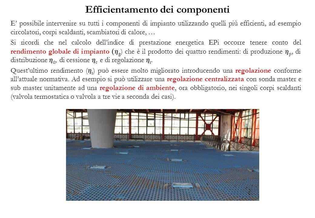 Efficientamento dei componenti