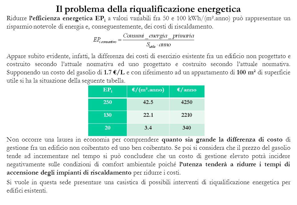 Il problema della riqualificazione energetica