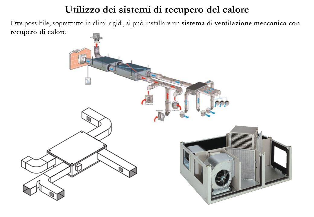Utilizzo dei sistemi di recupero del calore
