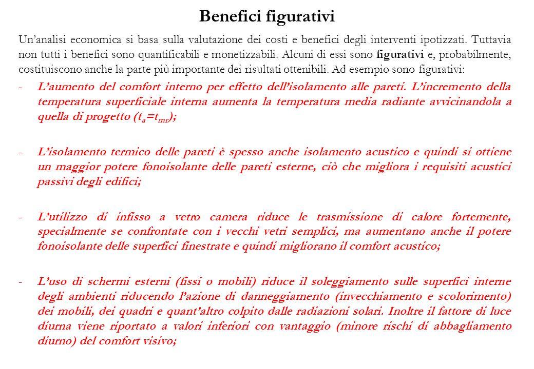 Benefici figurativi