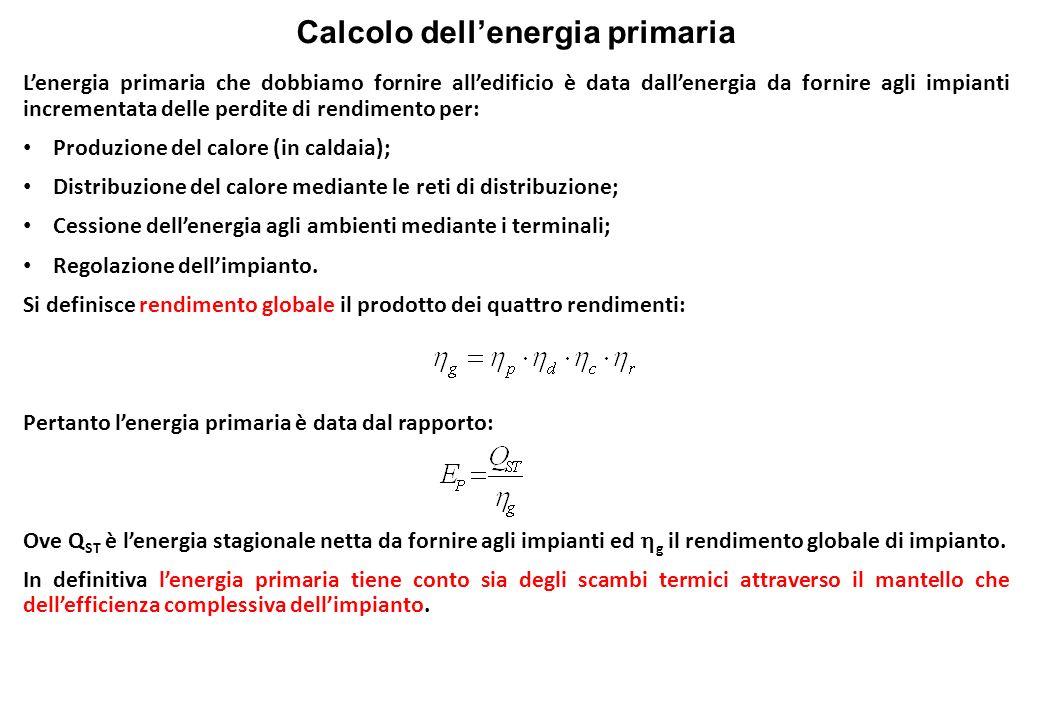 Calcolo dell'energia primaria