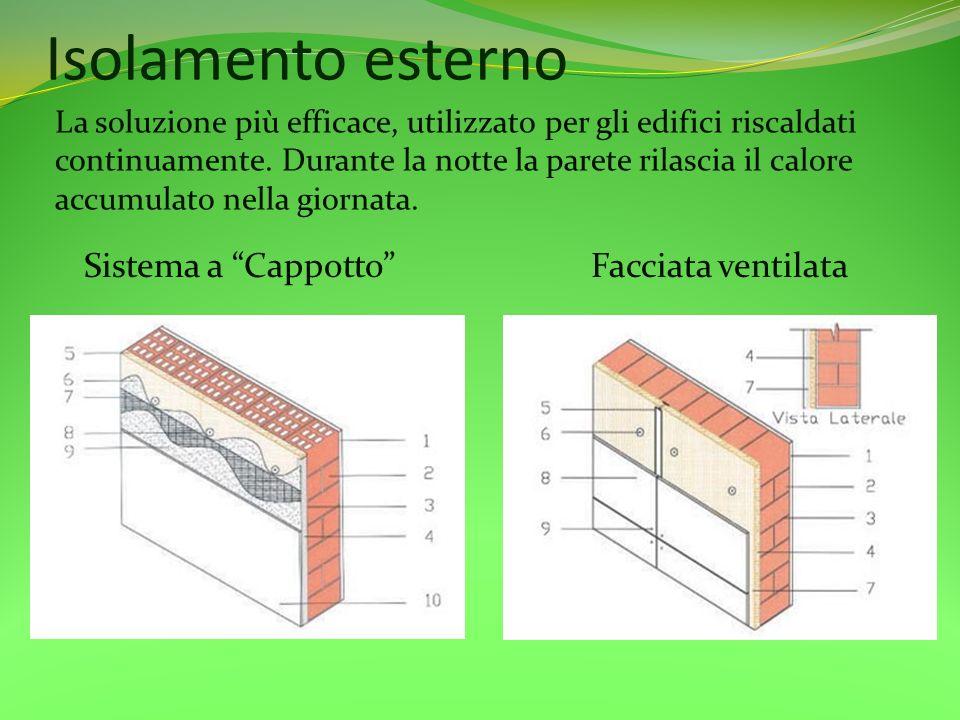 Isolamento esterno Sistema a Cappotto Facciata ventilata