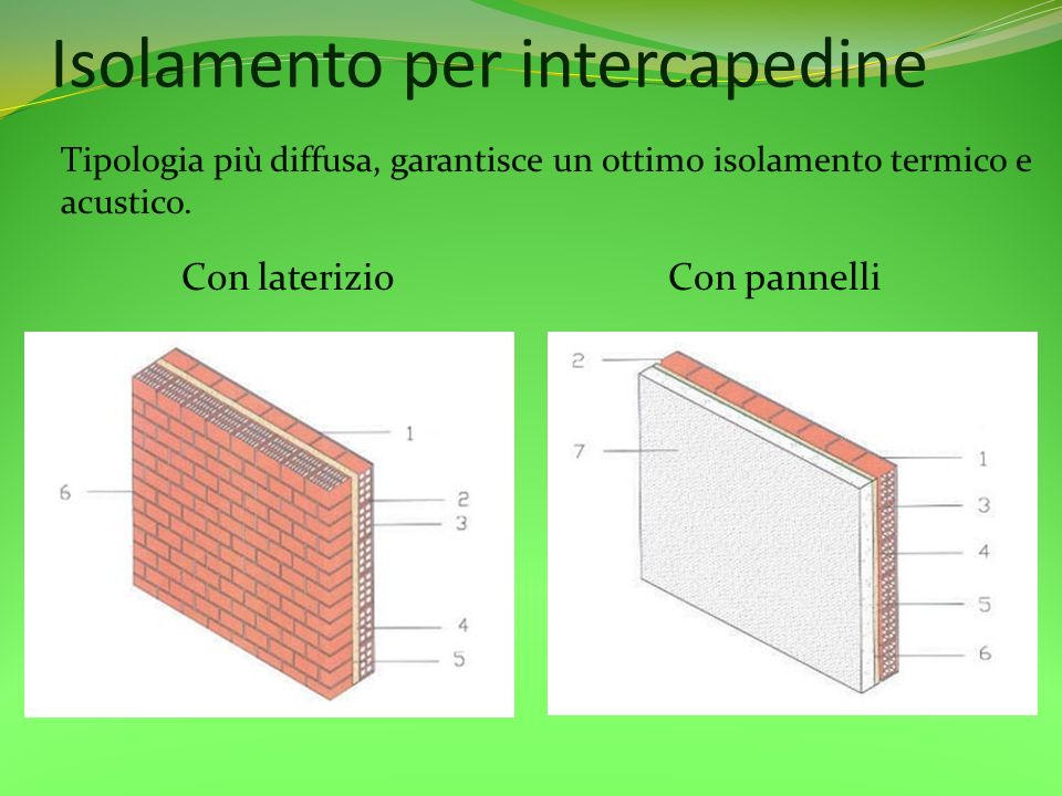 Isolamento per intercapedine