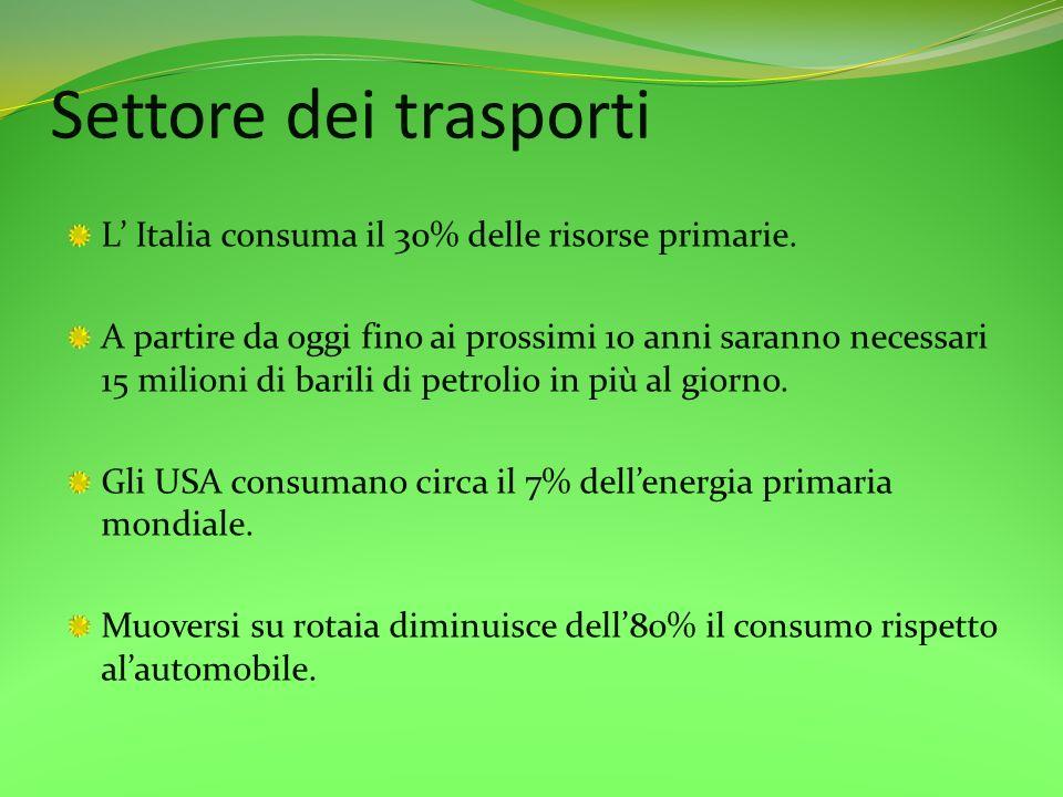 Settore dei trasporti L' Italia consuma il 30% delle risorse primarie.