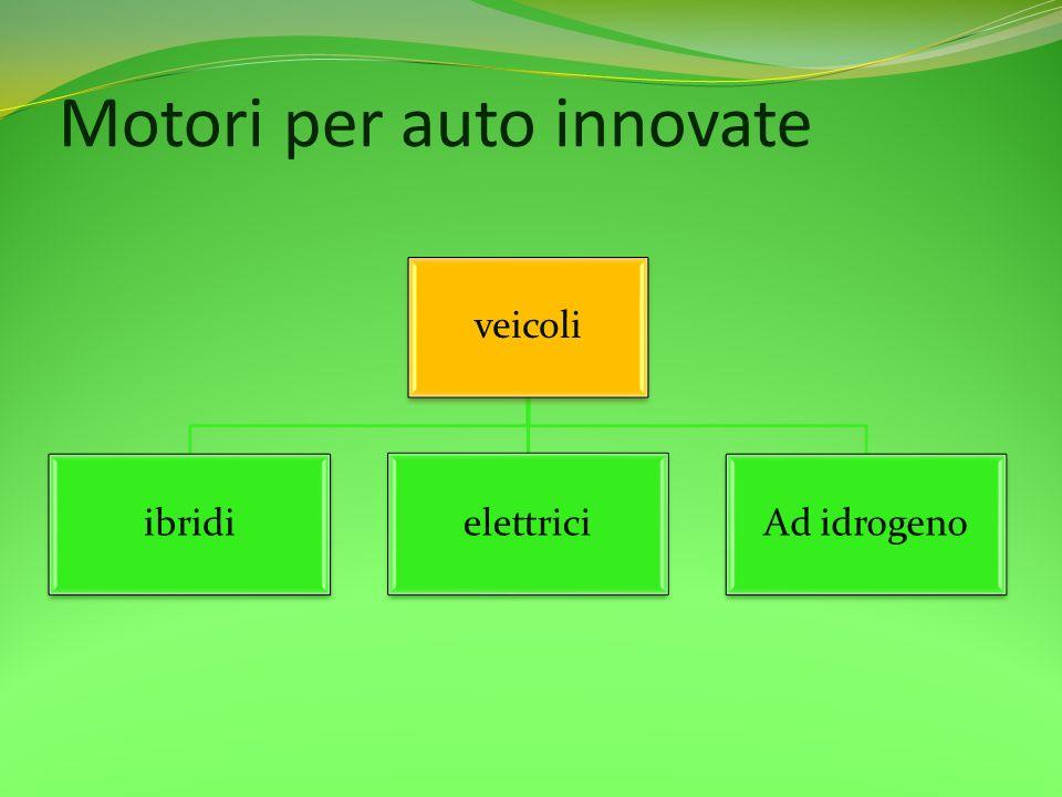 Motori per auto innovate