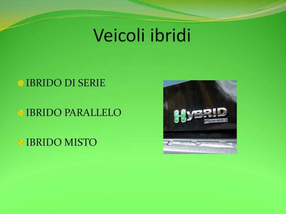 Veicoli ibridi IBRIDO DI SERIE IBRIDO PARALLELO IBRIDO MISTO