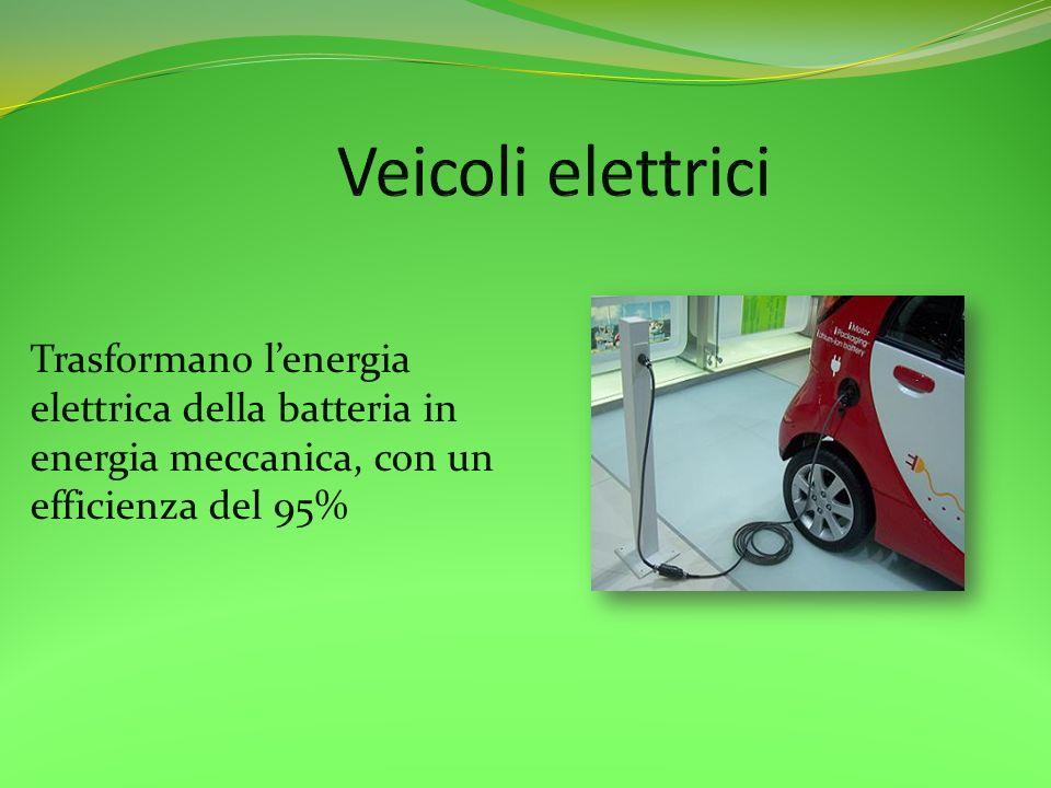 Veicoli elettrici Trasformano l'energia elettrica della batteria in energia meccanica, con un efficienza del 95%