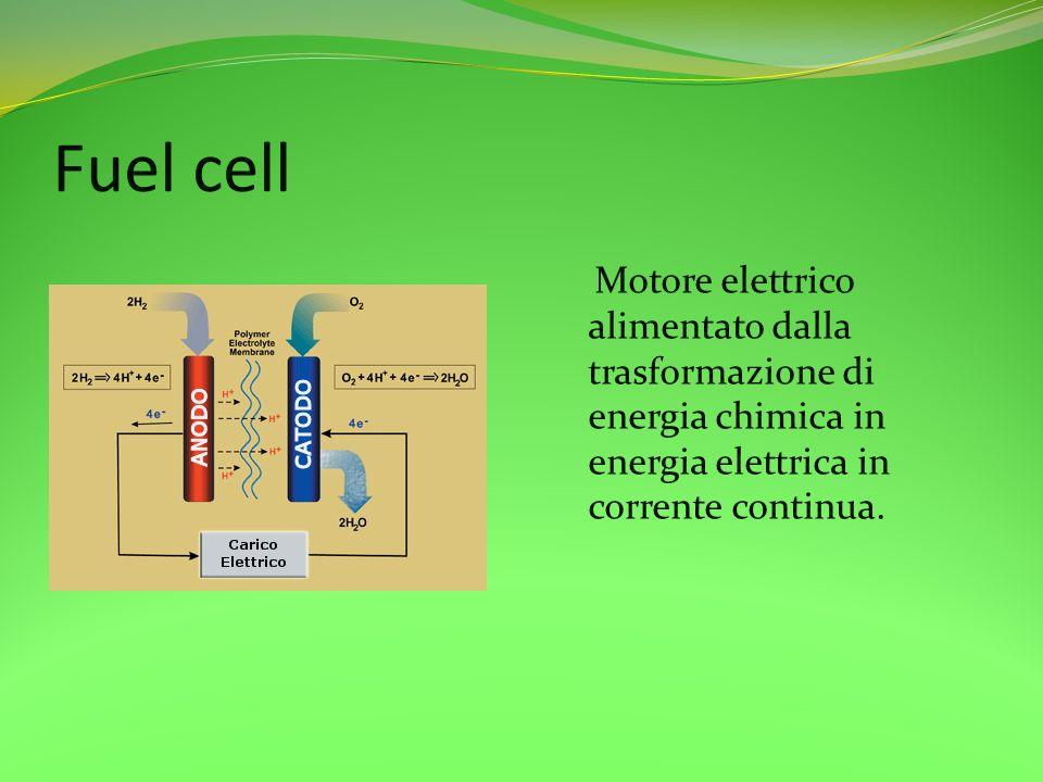 Fuel cellMotore elettrico alimentato dalla trasformazione di energia chimica in energia elettrica in corrente continua.