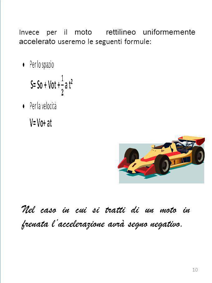 Invece per il moto rettilineo uniformemente accelerato useremo le seguenti formule:
