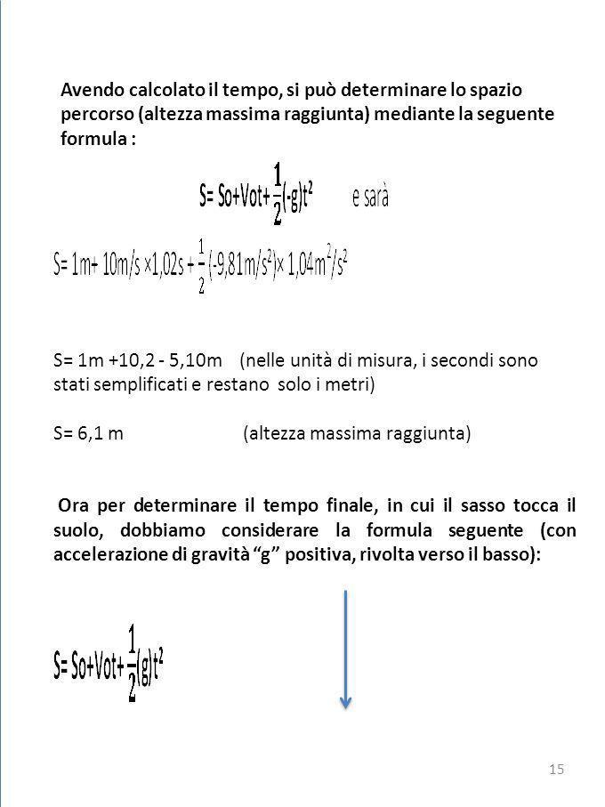 Avendo calcolato il tempo, si può determinare lo spazio percorso (altezza massima raggiunta) mediante la seguente formula :