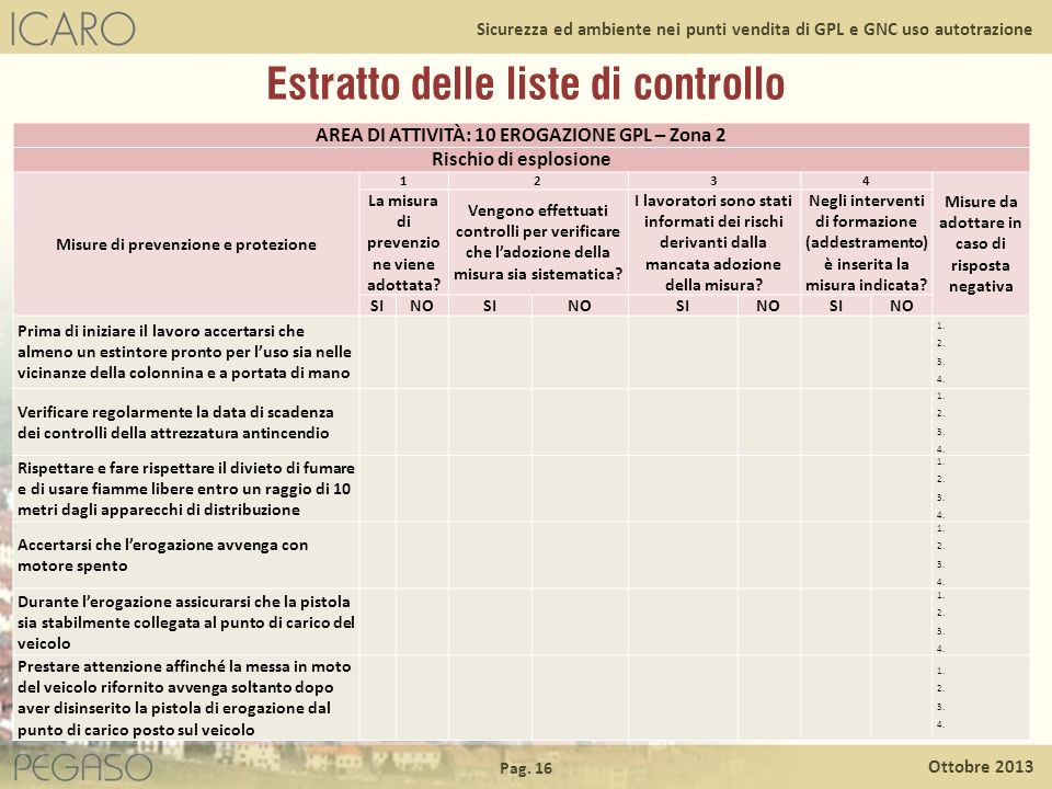 Estratto delle liste di controllo