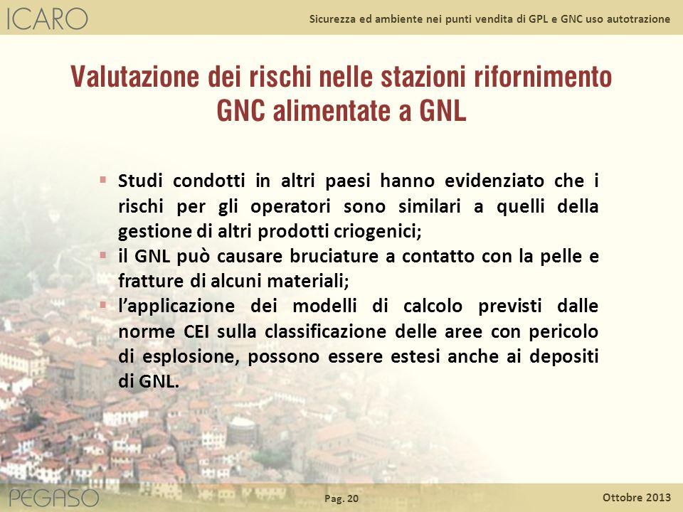 Valutazione dei rischi nelle stazioni rifornimento GNC alimentate a GNL