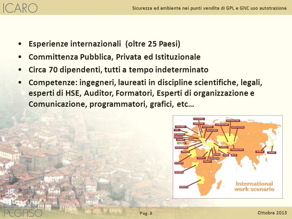 Esperienze internazionali (oltre 25 Paesi)