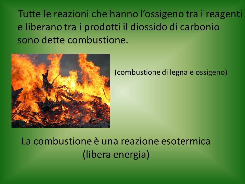 La combustione è una reazione esotermica (libera energia)