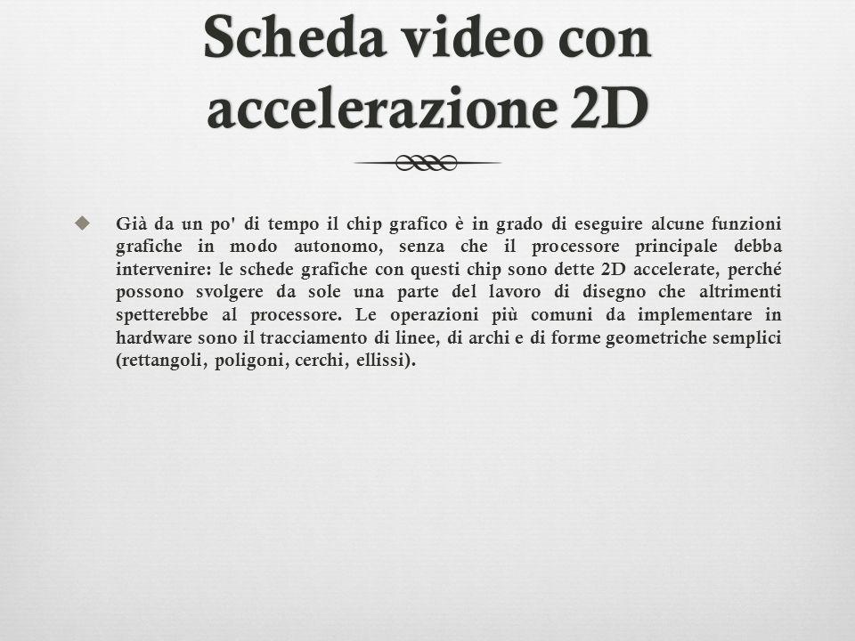 Scheda video con accelerazione 2D