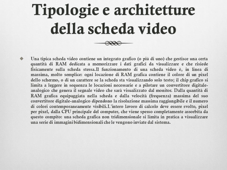 Tipologie e architetture della scheda video