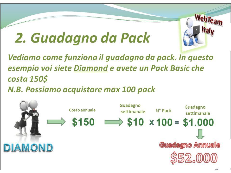 2. Guadagno da Pack $52.000 WebTeam Italy