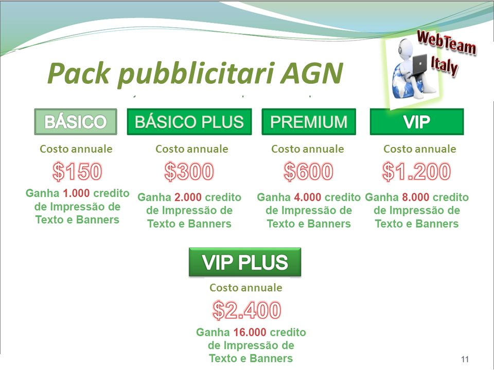 Pack pubblicitari AGN WebTeam Italy Costo annuale Costo annuale
