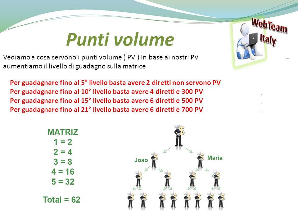Punti volume WebTeam Italy