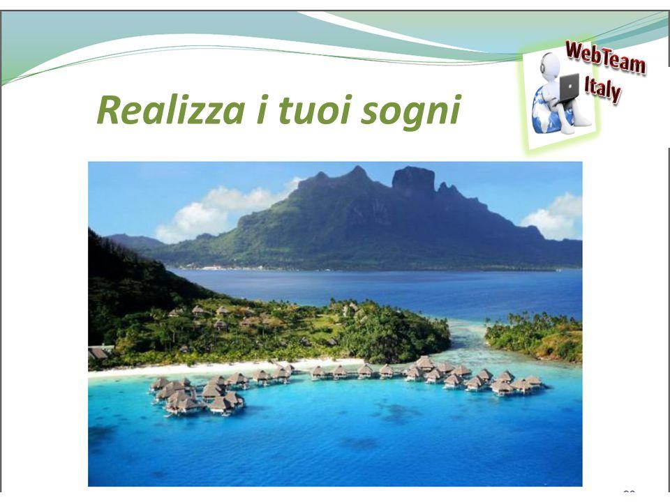 WebTeam Italy Realizza i tuoi sogni